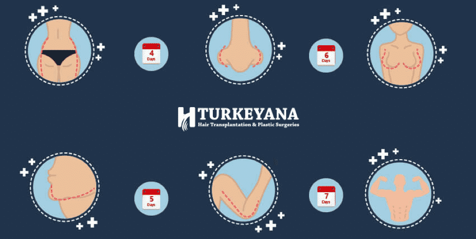 Cosmetic operations in Turkey, all what you need to know